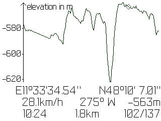 bbTracker Höhenprofil des aufgezeichneten Tracks