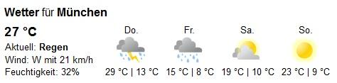 Neue Google Wetter icons